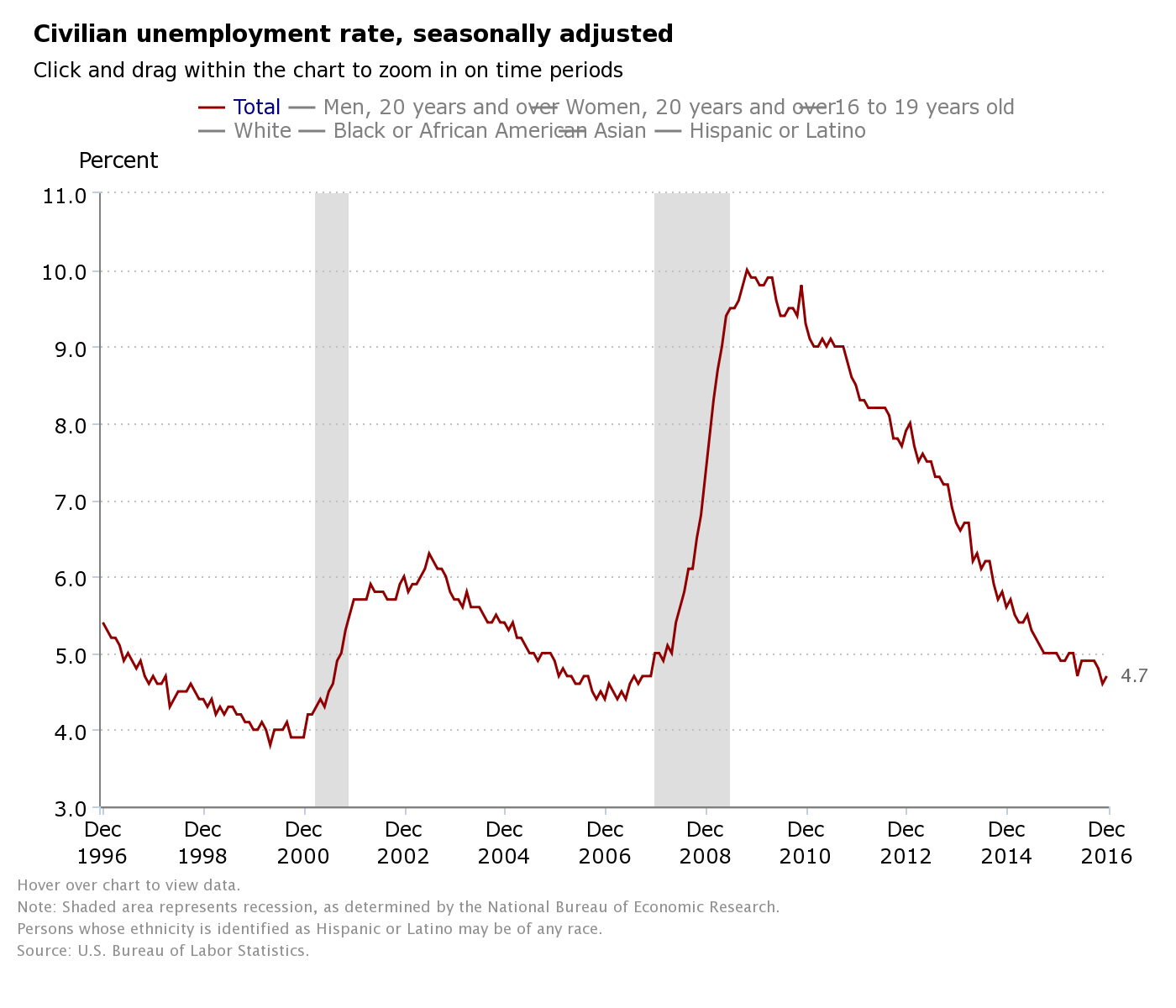January 6 jobs report blog post image 1.png